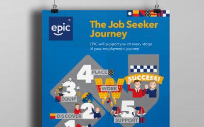 EPIC Campaign Collateral